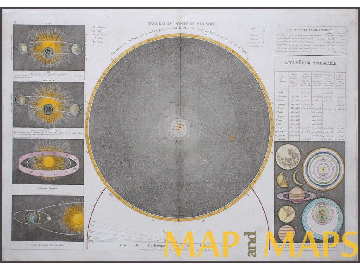 Solar System and Planets, Astrology old map Monin 1838