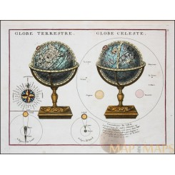 Antique old Map Globe Terrestre Celestre Le Rouge 1748