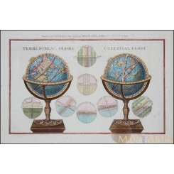ANTIQUE PRINT TERRESTRIAL & CELESTIAL GLOBES WORLD GLOBE BY BANKES 1780