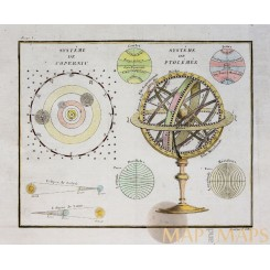 ANTIQUE PRINT COPERNICAN AND PTOLEMY SYSTEM MOON ECLIPSE ANONYMOUS C 1750