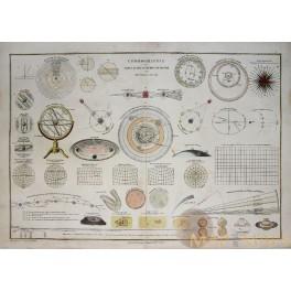 cosmographie ou tableau des systemes du monde old map drioux 1867. Black Bedroom Furniture Sets. Home Design Ideas