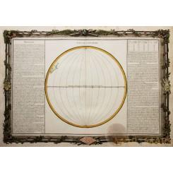 SUITE DE LA LONGITUDE, GEOGRAPHIC COORDINATE SYSTEM, OLD MAP DESNOS/MORNAS 1761