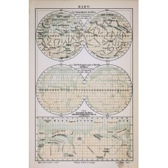 General map of Mars old print Meyers 19th Century