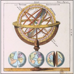 LA SPHERE ARTIFICIELLE – GLOBE - HAND COLORED ENGRAVING - PLUCHE 1739