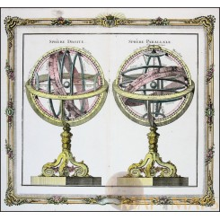 Sphere Droite–Sphere Parallele Old map Solar System Desnos 1766