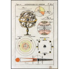 ANTIQUE CELESTIAL PRINT, PLANETS, ARMILLARY SPHERE BUFFIER 1760