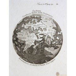 Creation of The World Old print Creationis Mundi by Calmet 1789