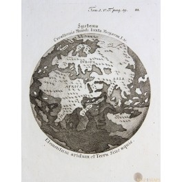 CREATIONIS MUNDI ANTIQUE PRINT THE CREATION OF THE WORLD CALMET