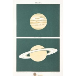 Planets, Antique Old Print Solar System 1905