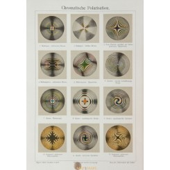 Chromatic polarization, Antique Old Print minerals 1905