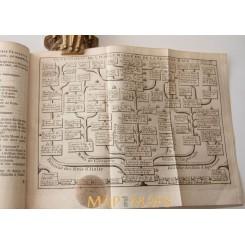 La Science des personnes de cour, d'épée et de robe / Chatelain 1729