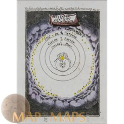 Old Celestial Map of the Planetary to Tycho Brahe Mallet 1683