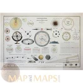 Cosmography Sonar Systems Du Monde map Drioux 1845